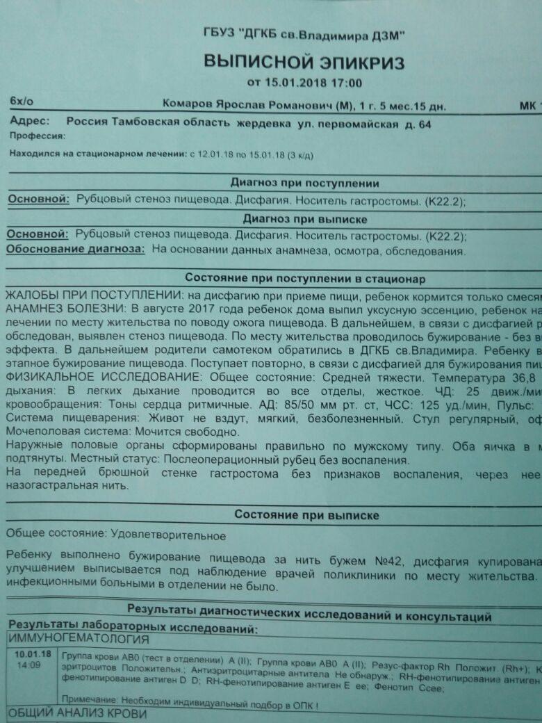 Выписной эпикриз Чертаново Центральное медицинская справка 003-п/у
